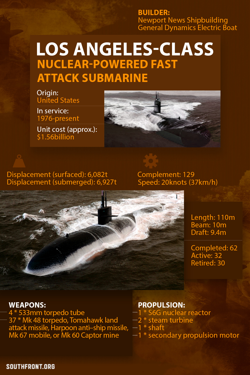 Los Angeles-Class Nuclear-Powered Fast Attack Submarine (Infographics)