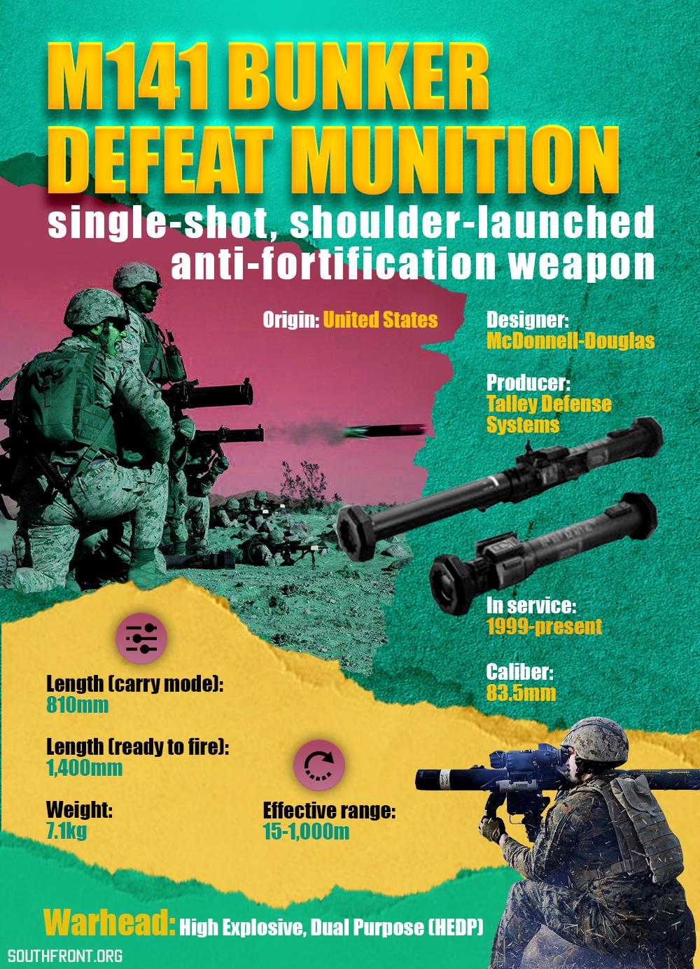M141 Bunker Defeat Munition (Infographics)