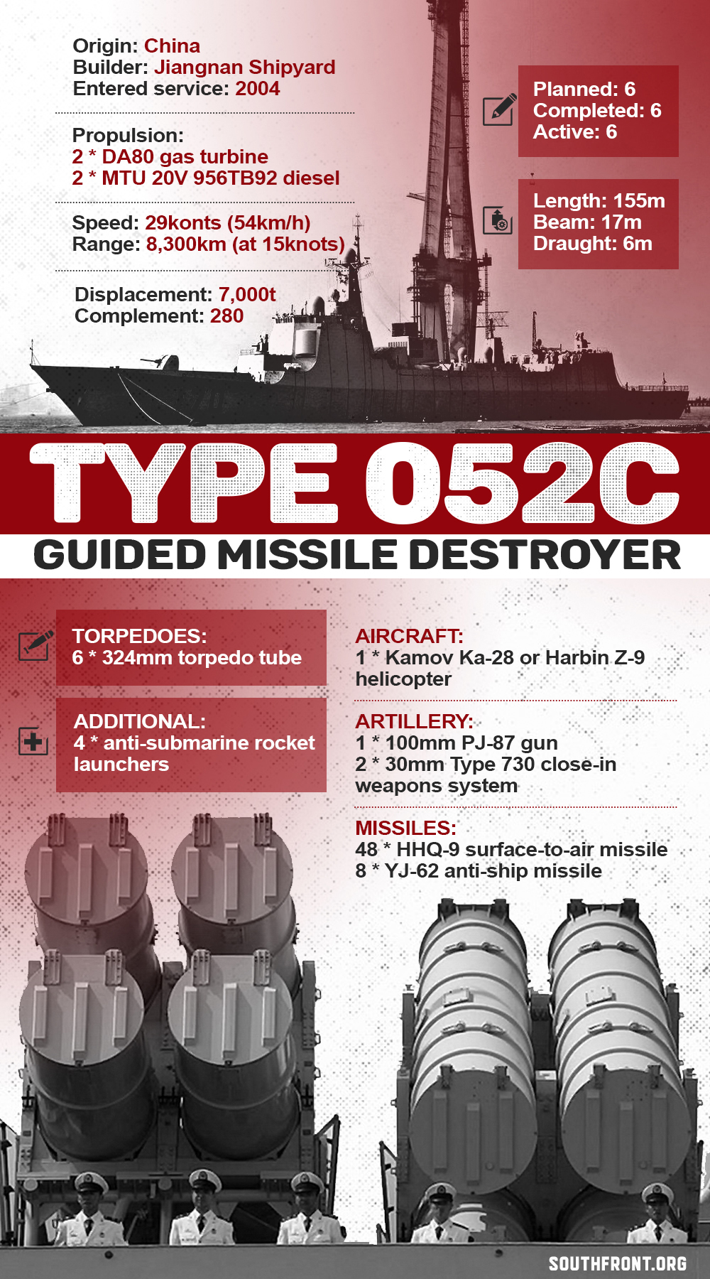 Type 052C (Luyang II-class) Guided Missile Destroyer (Infographics)