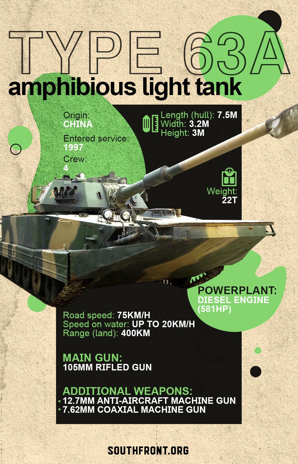 Type 63A Amphibious Light Tank (Infographics)