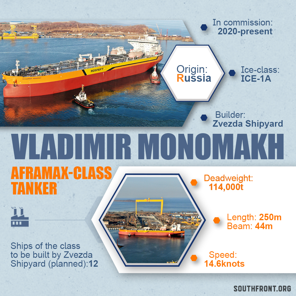 "Russia Launches Its First Aframax Tanker ""Vladimir Monomakh"" At Zvezda Shipyard"
