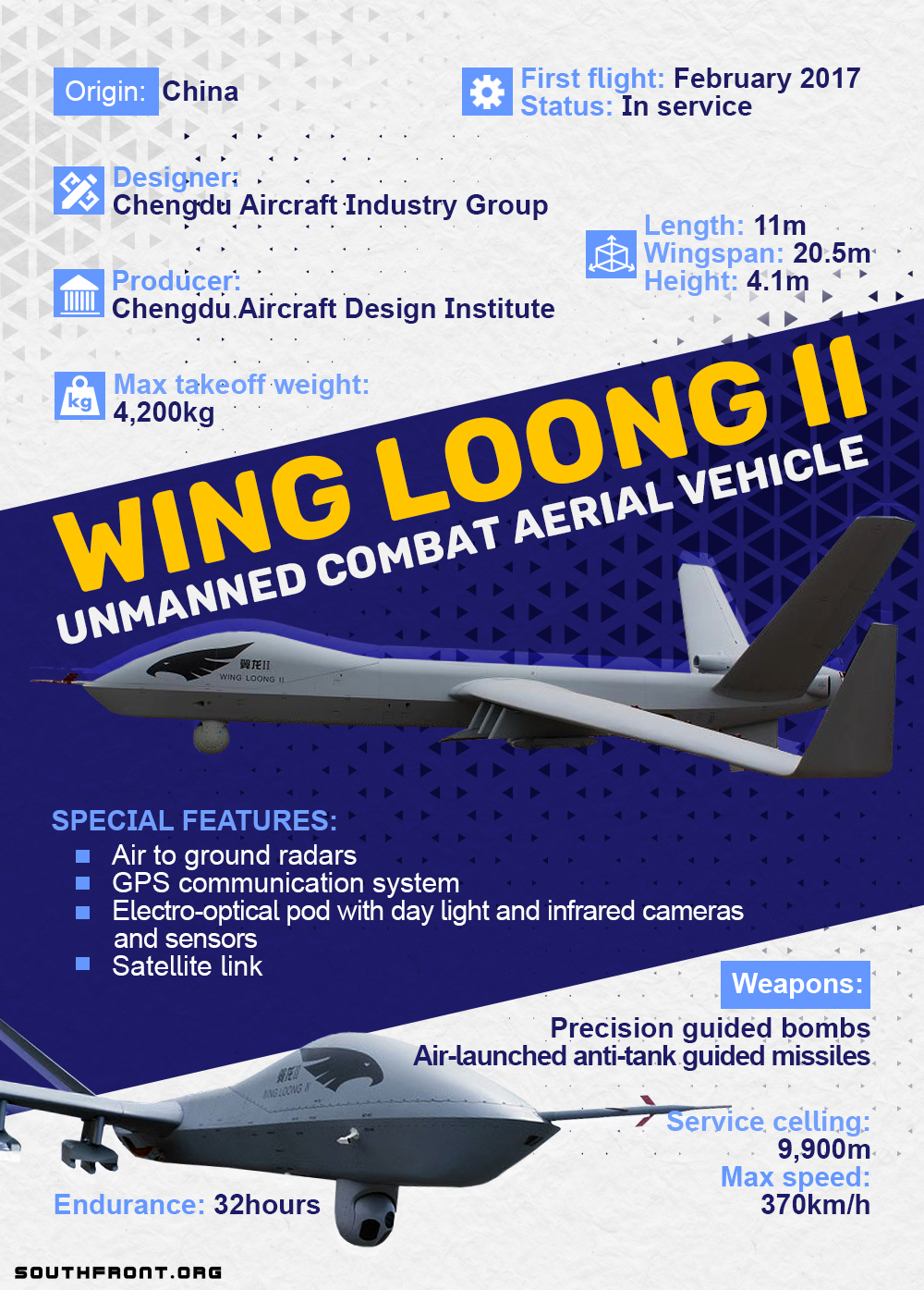 Wing Loong II Unmanned Combat Aerial Vehicle (Infographics)