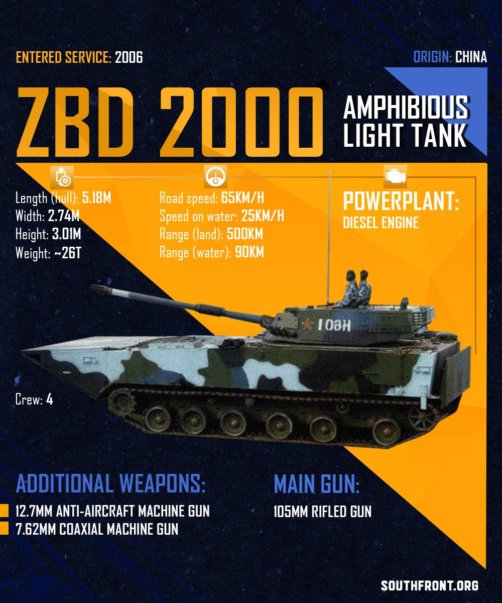 ZBD 2000 Amphibious Light Tank (Infographics)
