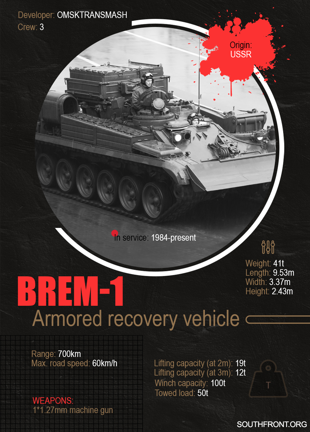 BREM-1 Armored Recovery Vehicle (Infographics)