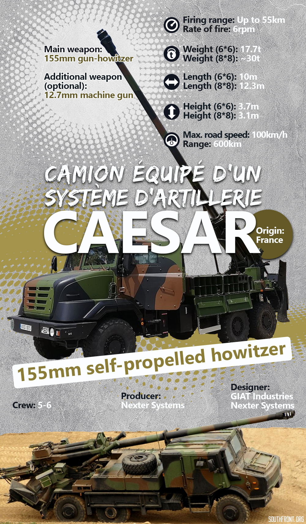 CAESAR 155mm Self-Propelled Howitzer (Infographics)