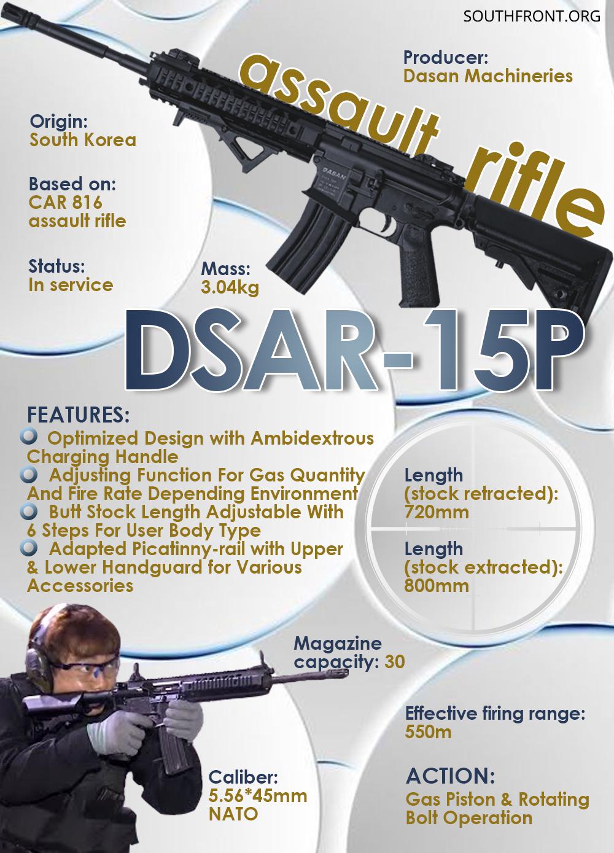 DSAR-15P Assault Rifle (Infographics)