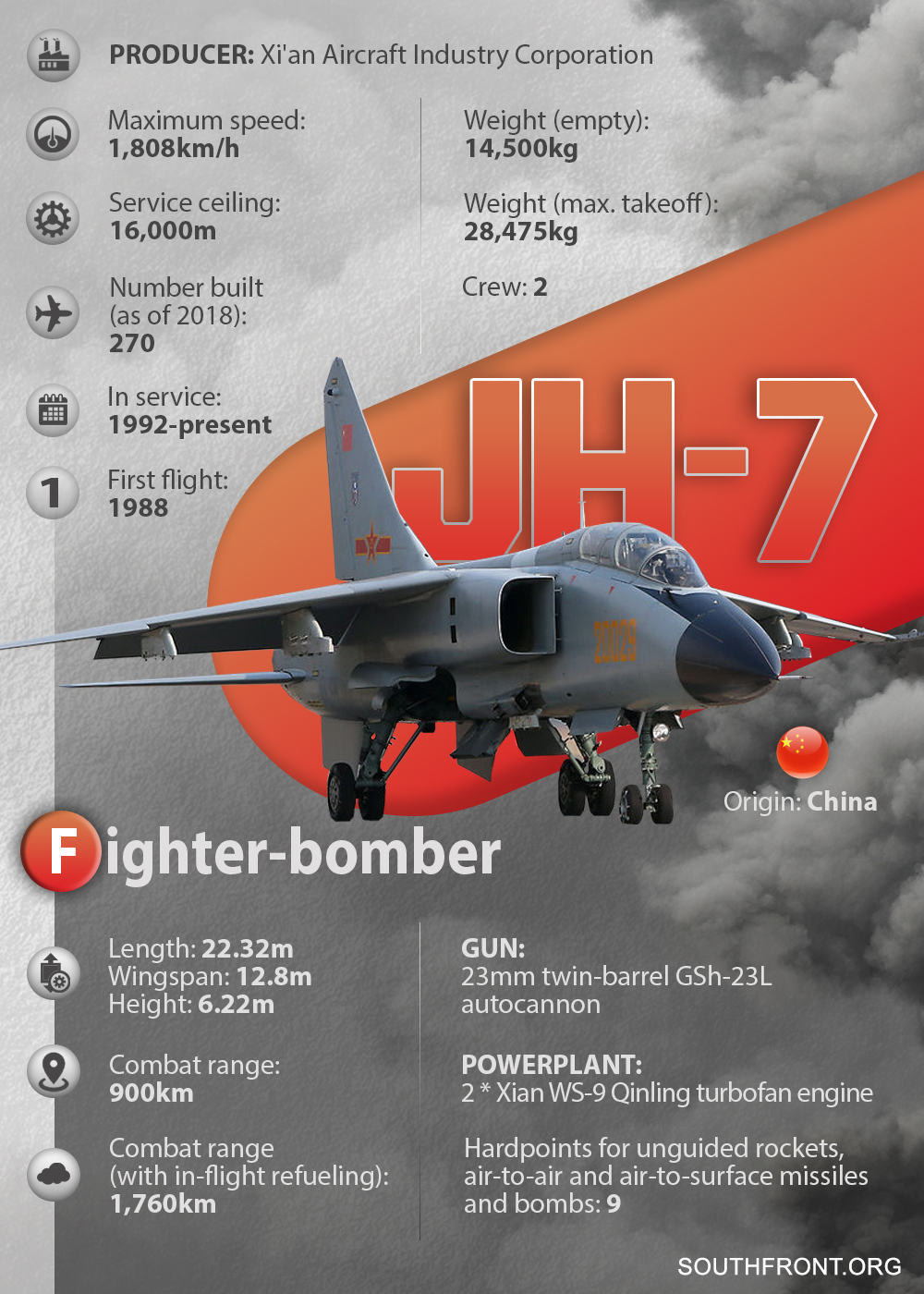 JH-7 Fighter-Bomber (Infographics)