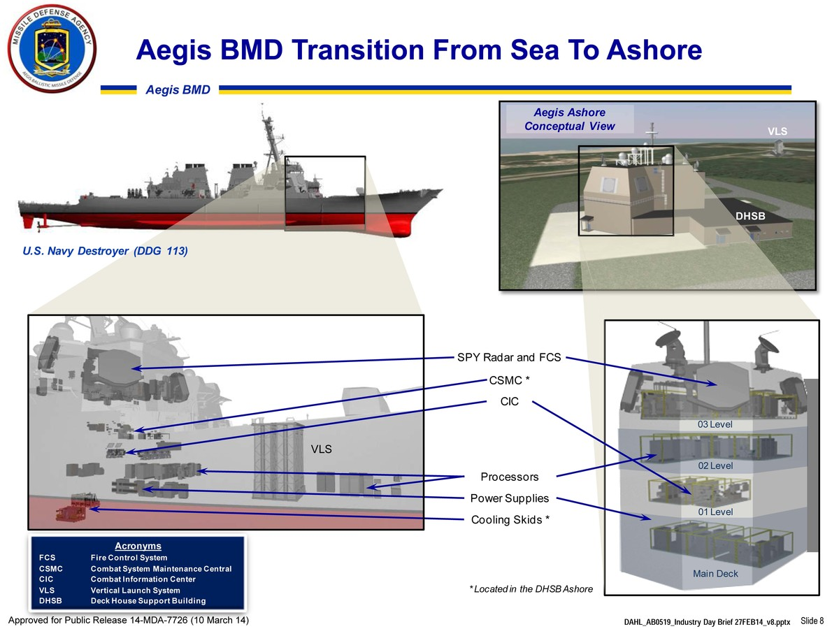 Japanese Government Considering Artificial Islands For Deploying 'Aegis Ashore' Missile Defence Systems