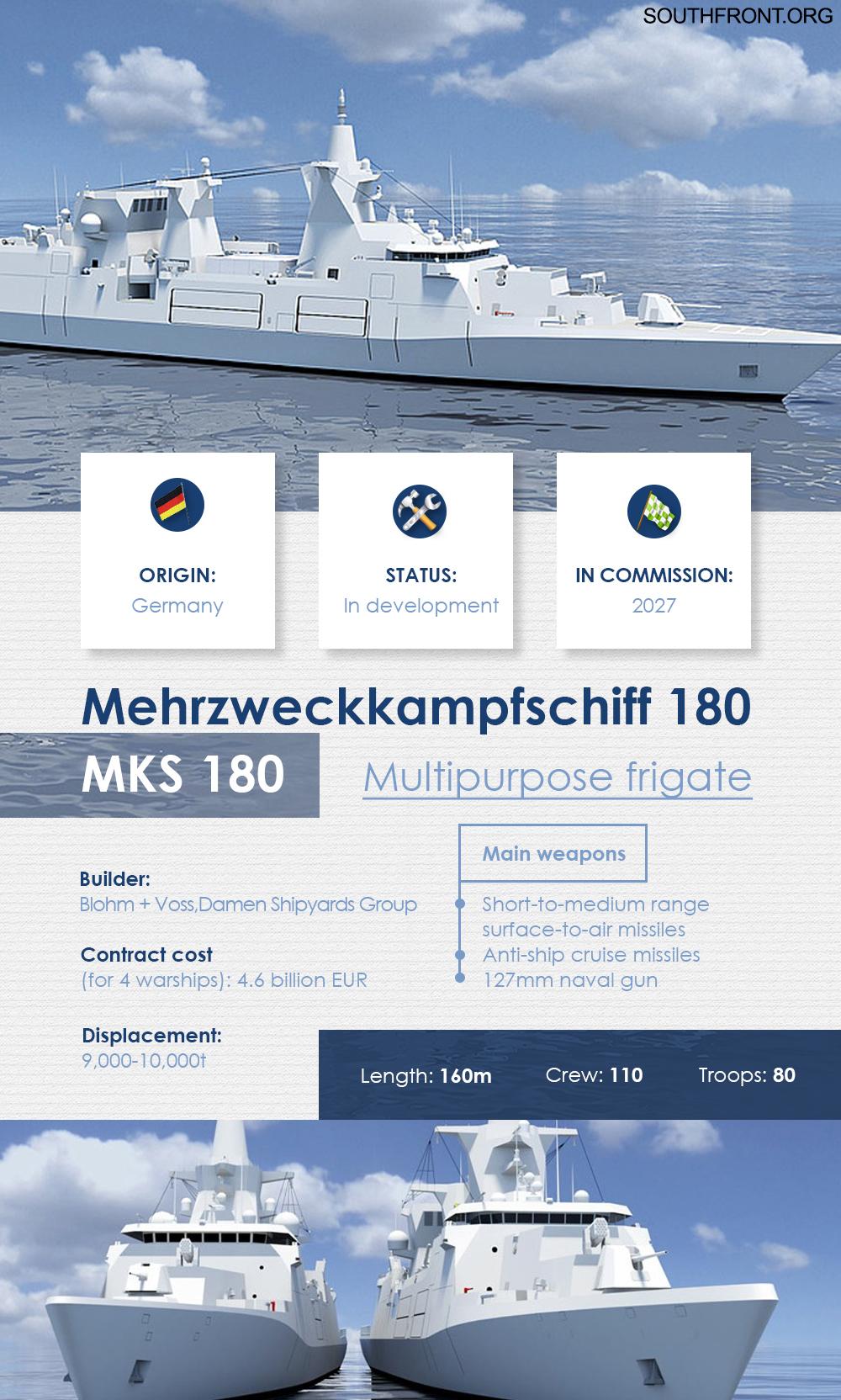 Mehrzweckkampfschiff 180 (MKS 180) Frigate (Infographics)