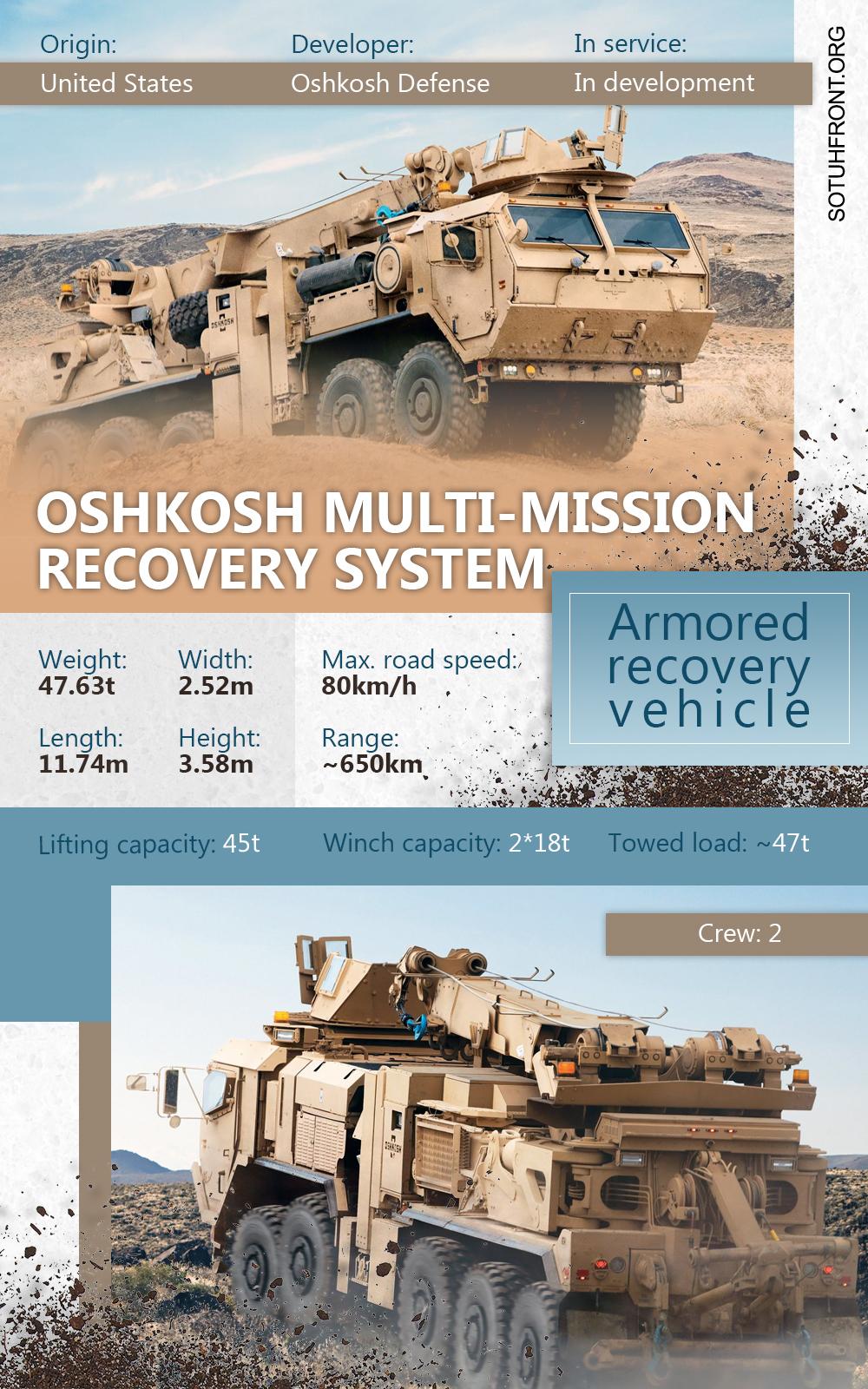 Oshkosh MMRS Heavy Recovery Vehicle (Infographics)