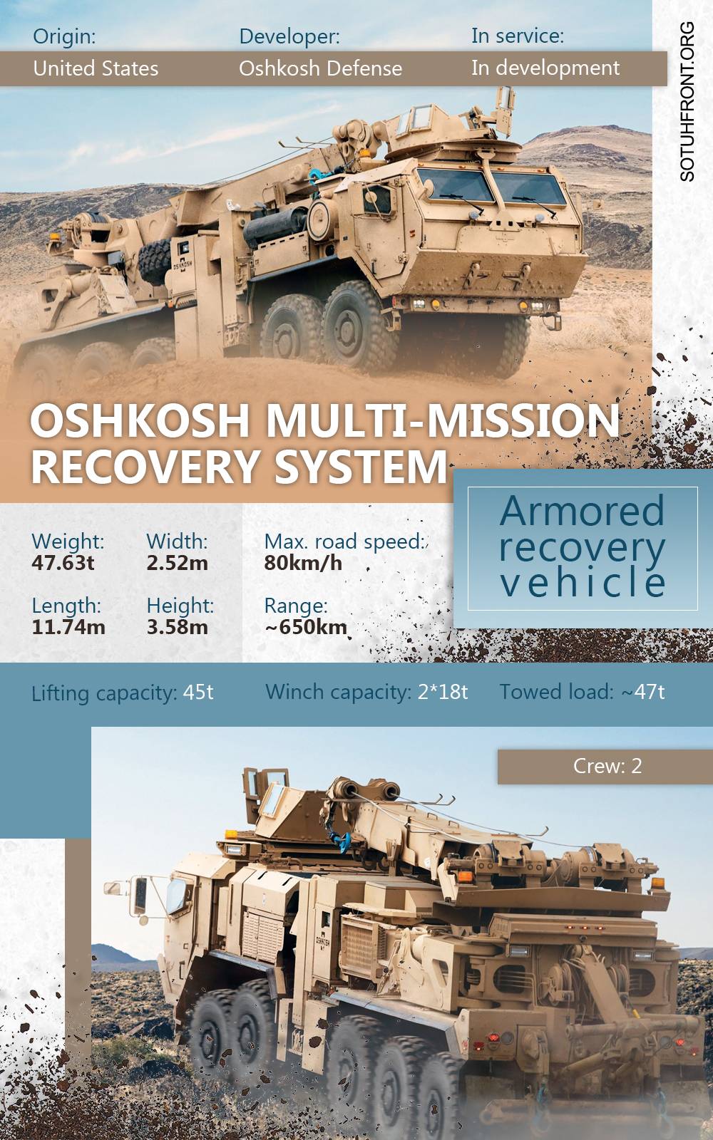 Oshkosh MMRS Heavy Recovery Vehicle (Infographics)