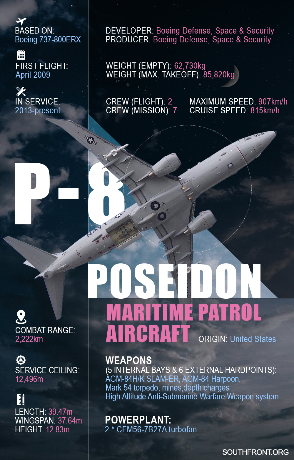 P-8 Poseidon Maritime Patrol Aircraft (Infographics)