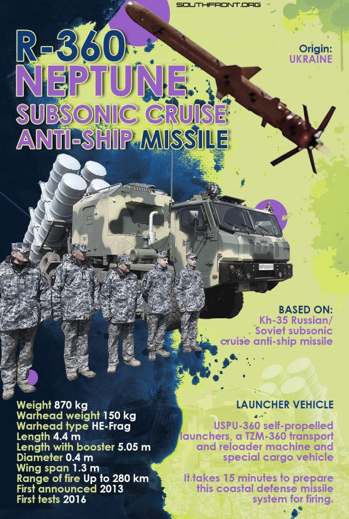 Ukraine To Put Three R-360 Neptune Anti-Ship Missile Systems On Combat Duty