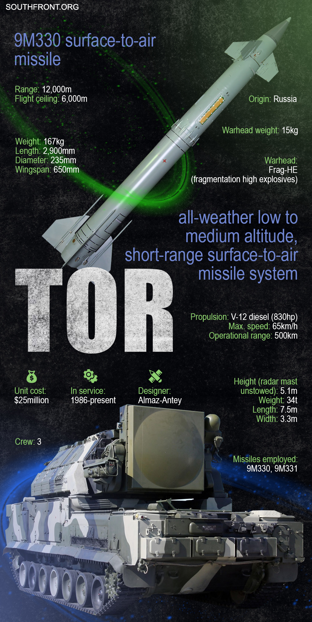 Russia Deployed Tor-M2 Air-Defense System In Tartus Naval Base (Satellite Images)