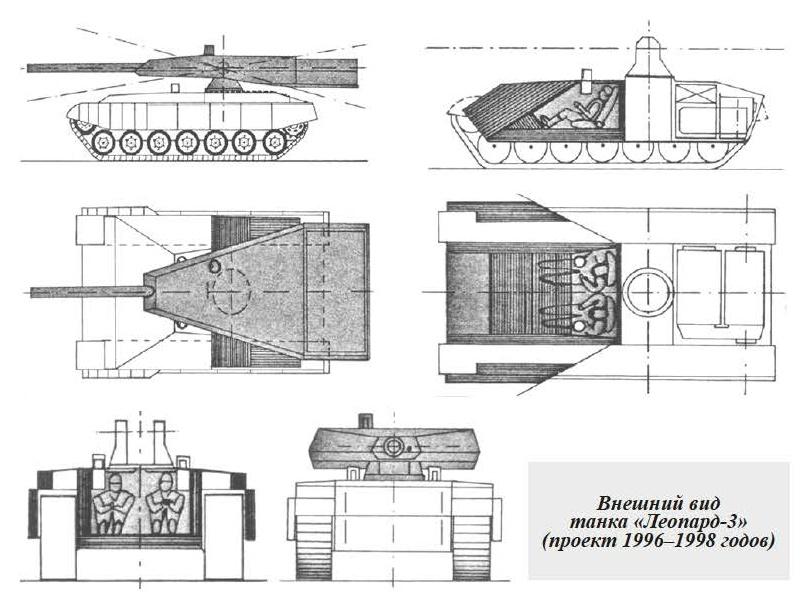 Main Battle Tank Development Concept Of German Army (Part 2)