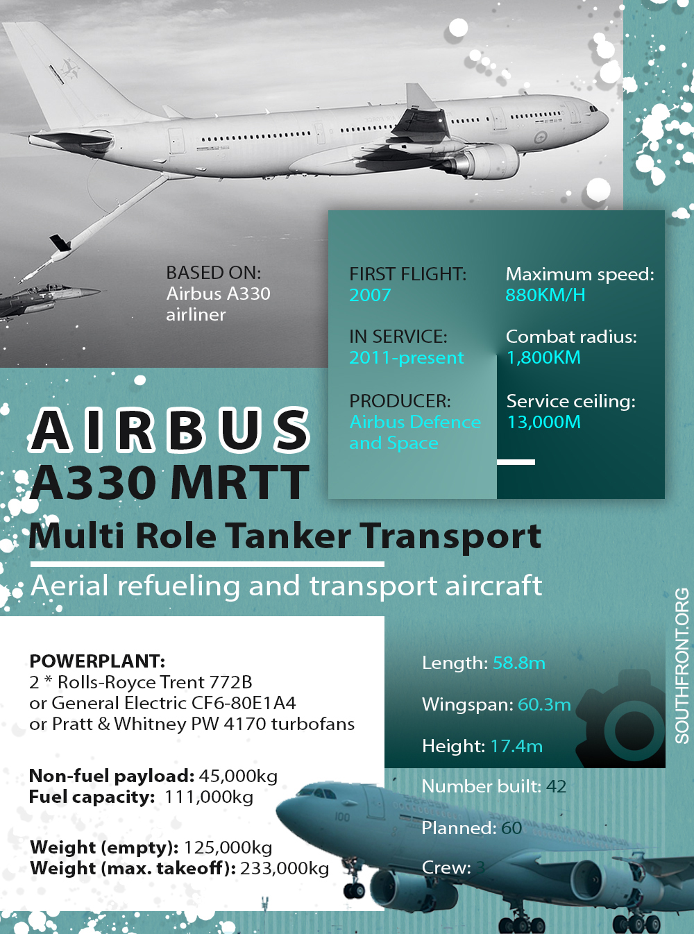Airbus A330 Multi Role Tanker Transport (Infographics)