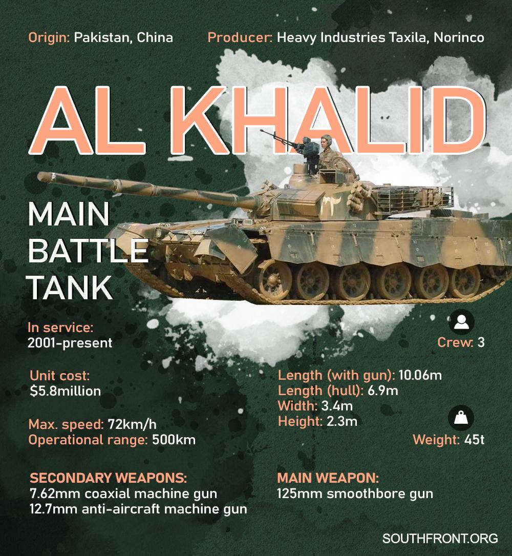 Al Khalid Main Battle Tank (Infographics)