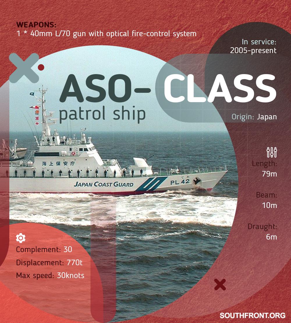 Aso-Class Patrol Ship (Infographics)