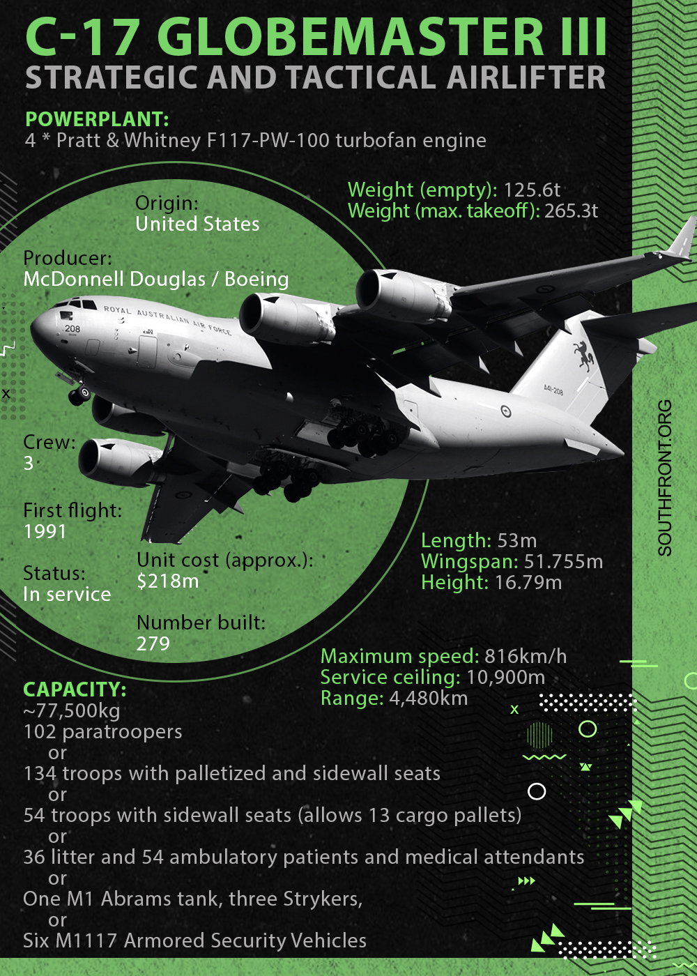 C-17 Globemaster III Strategic And Tactical Airlifter (Infographics)