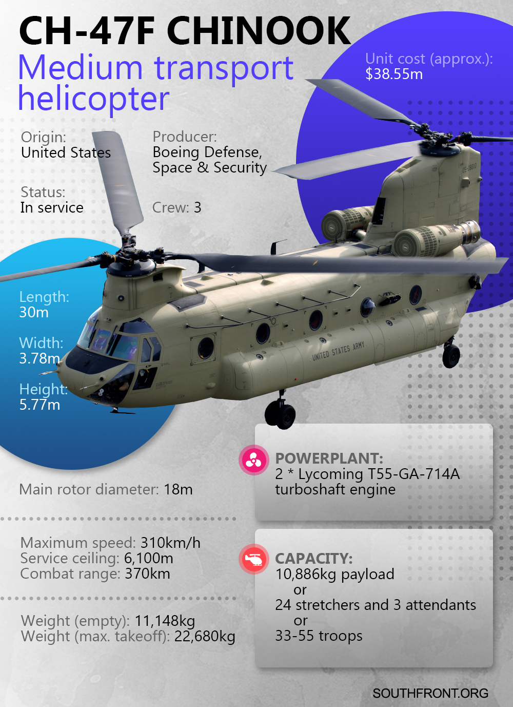 CH-47F Chinook Medium Transport Helicopter (Infographics)