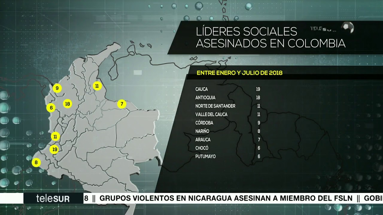 Colombia: Another Social Leader Assassinated In Troubled Southern Province Of Cauca