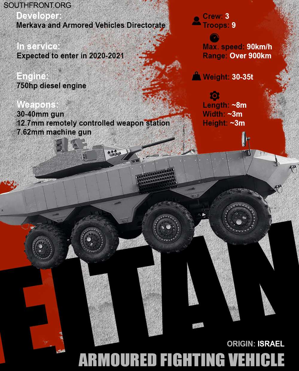 Eitan Armored Fighting Vehicle (Infographics)