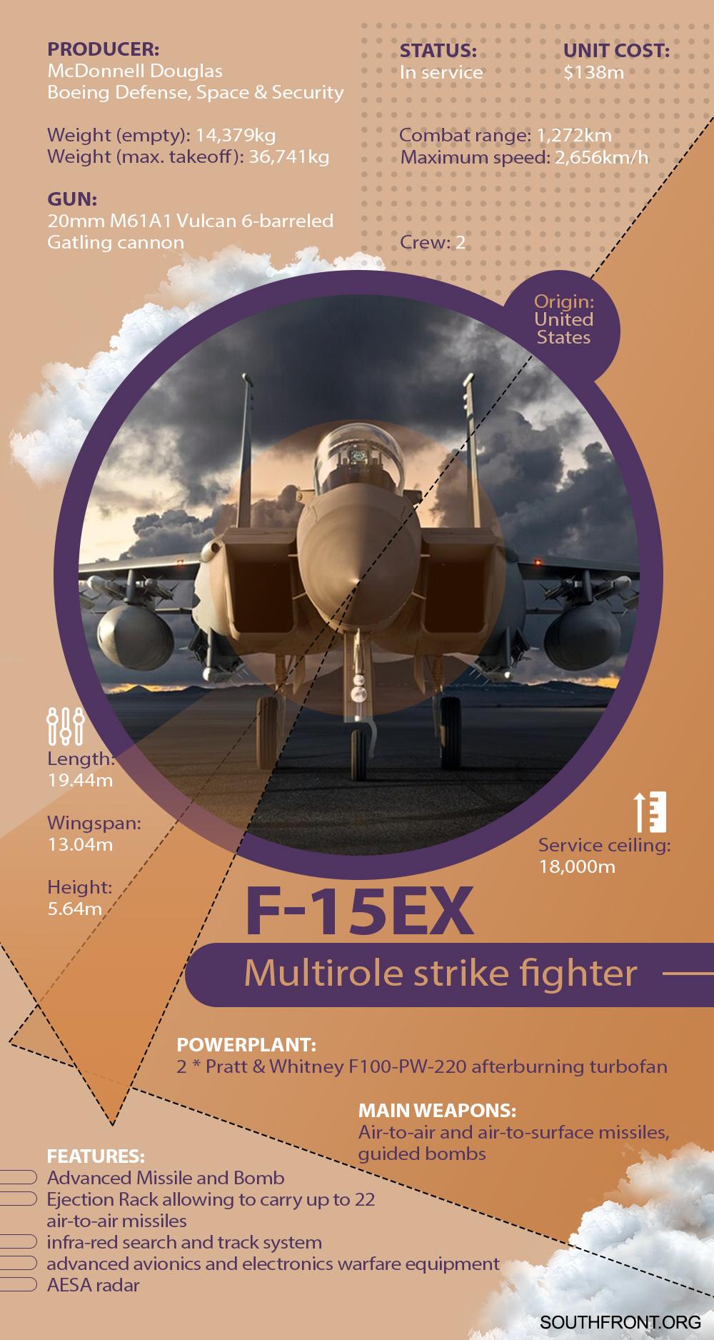 F-15EX Multirole Strike Fighter (Infographics)