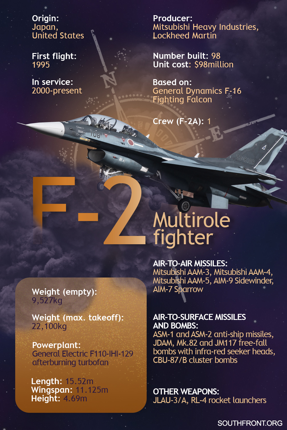 F-2 Multirole Fighter (Infographics)