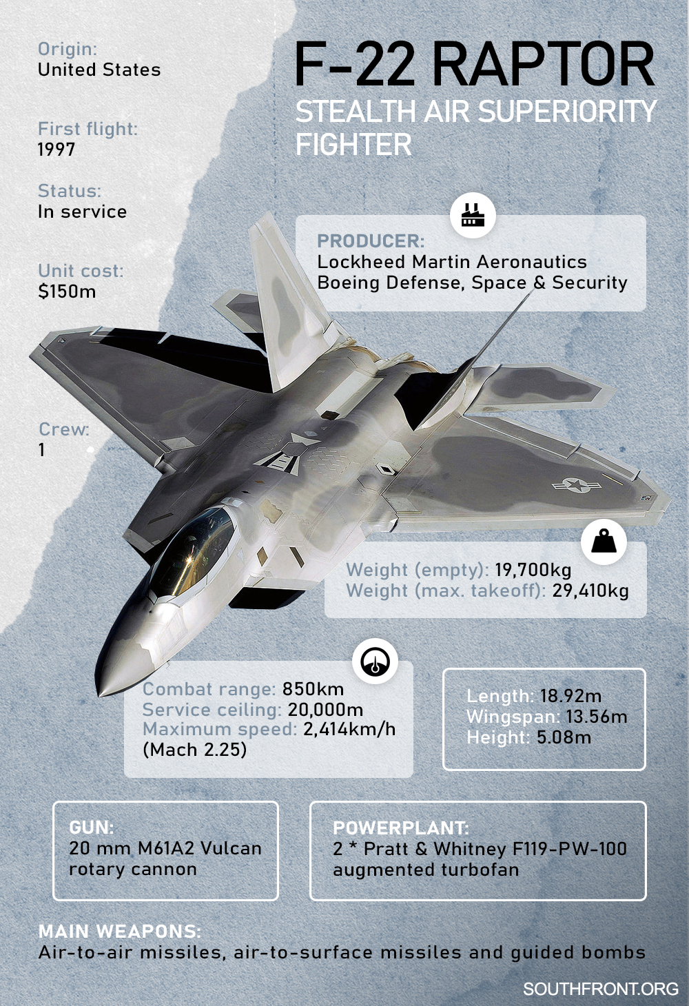 F-22 Raptor Stealth Air Superiority Fighter (Infographics)