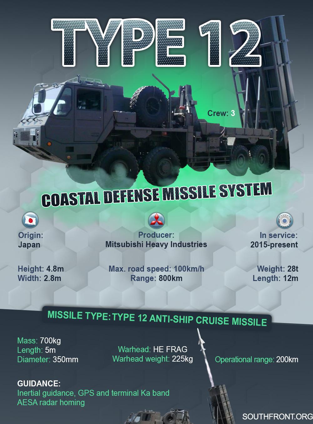 Type 12 Coastal Defense Missile System (Infographics)