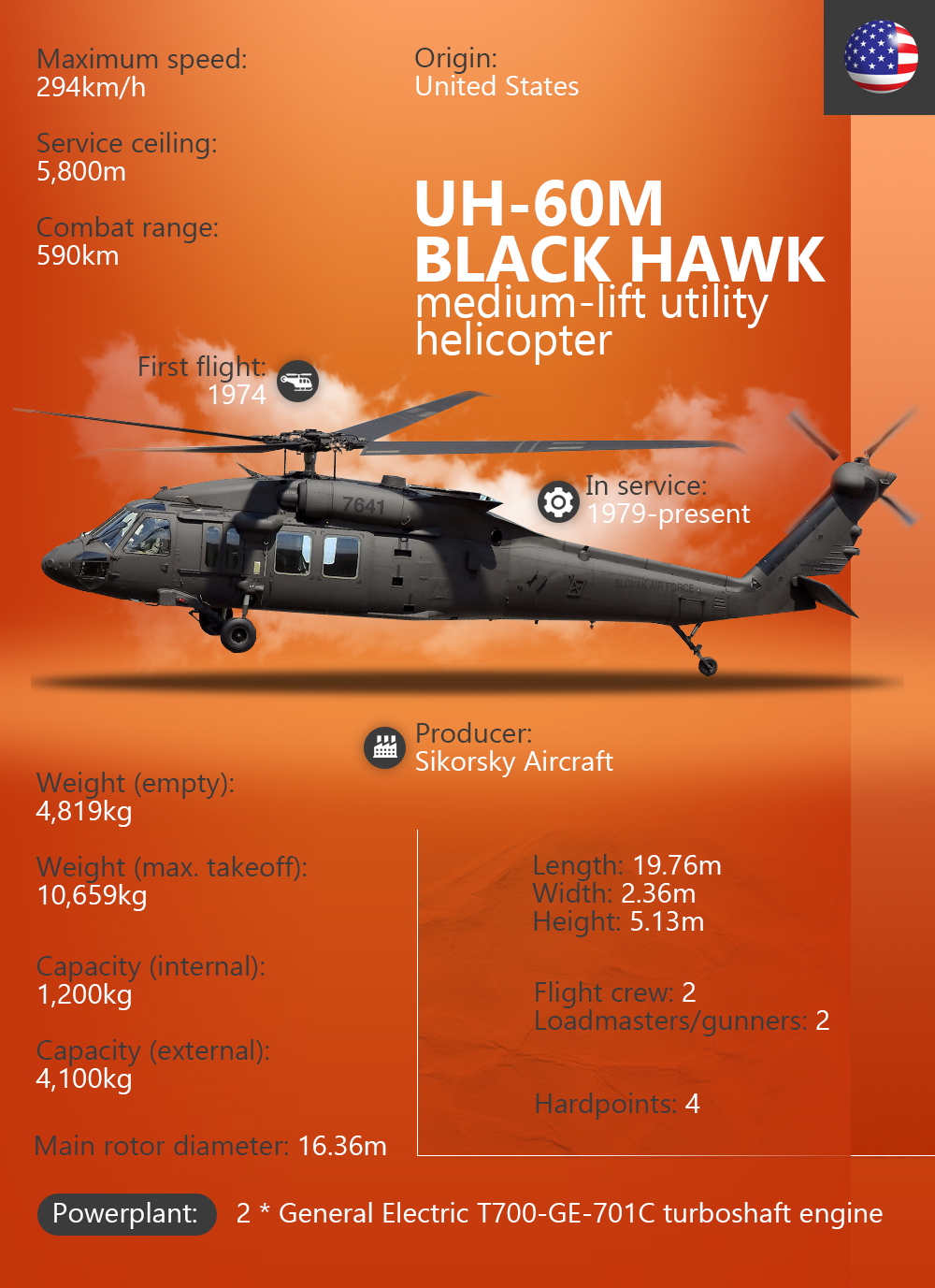 UH-60 Black Hawk Medium-Lift Utility Helicopter (Infographics)