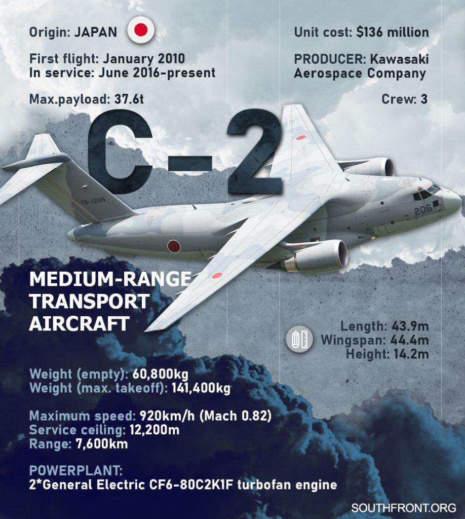 C-2 Medium-Range Transport Aircraft (Infographics)