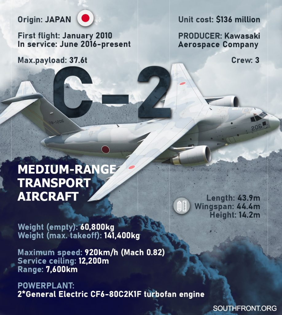 C-2 Medium-Range Transport Aircraft (Infographics)