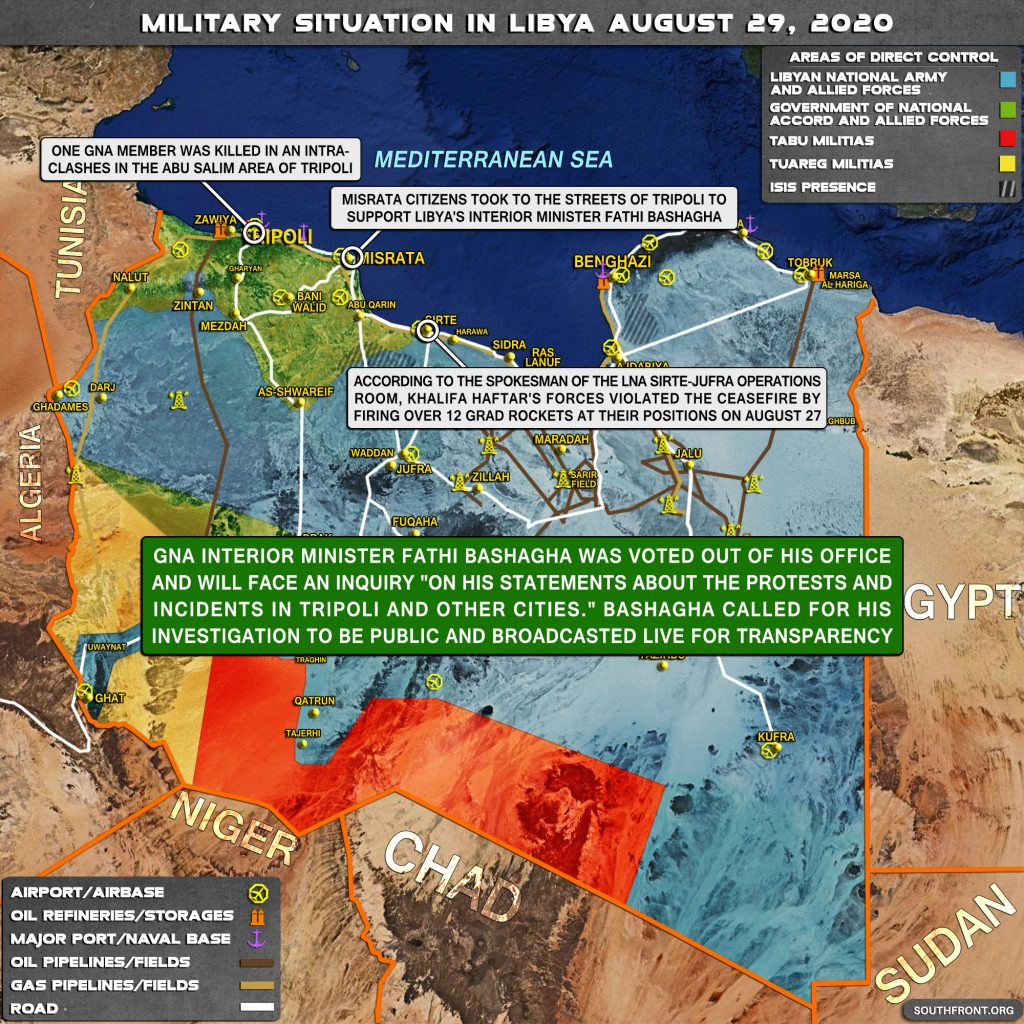 Military Situation In Libya On August 29, 2020 (Map Update)