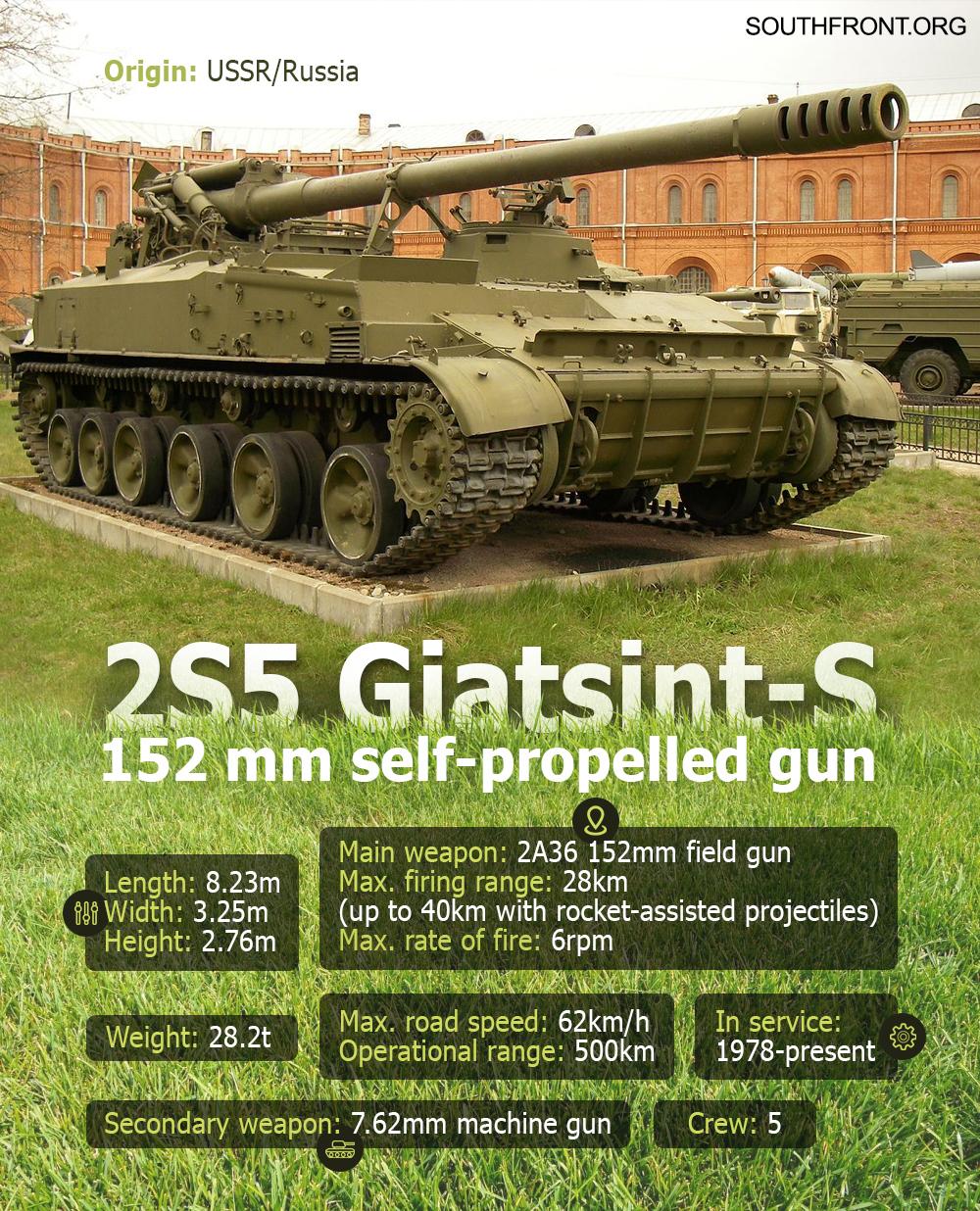 2S5 Giatsint-S 152mm Self-Propelled Gun (Infographics)
