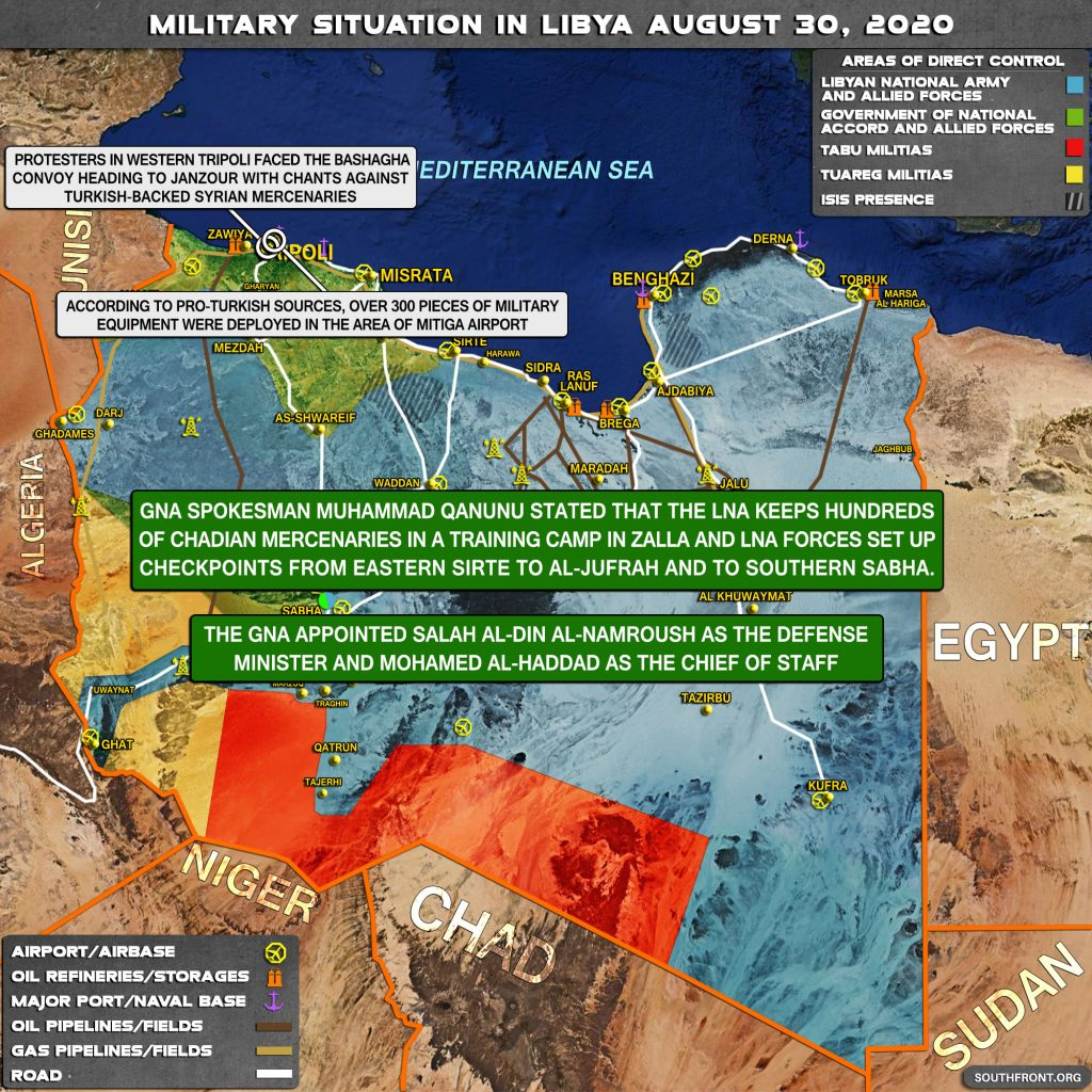 Military Situation In Libya On August 30, 2020 (Map Update)