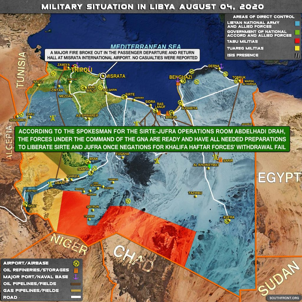 Military Situation In Libya On August 4, 2020 (Map Update)