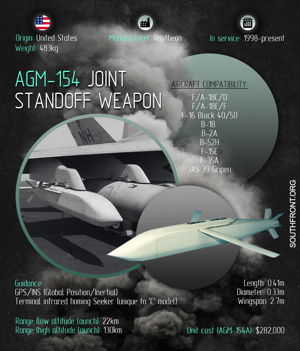 AGM-154 Joint Standoff Weapon (Infographics)