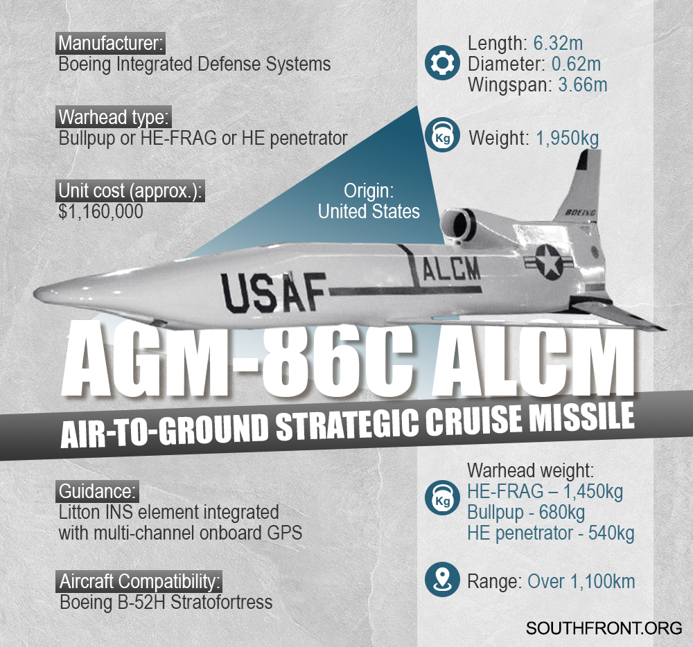 AGM-86 ALCM Air-Launched Strategic Cruise Missile (Infographics)