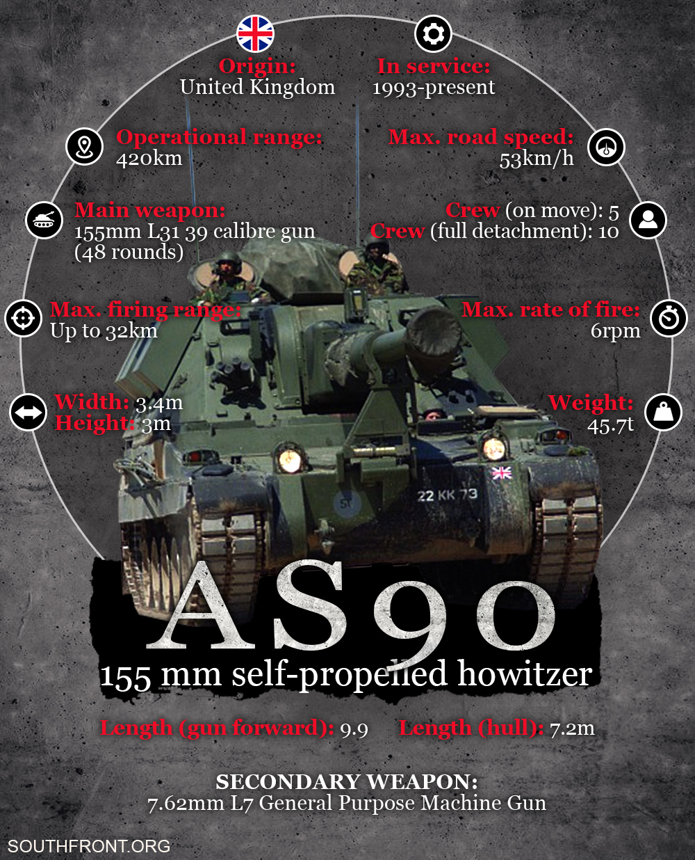 AS90 155mm Self-Propelled Howitzer (Infographics)