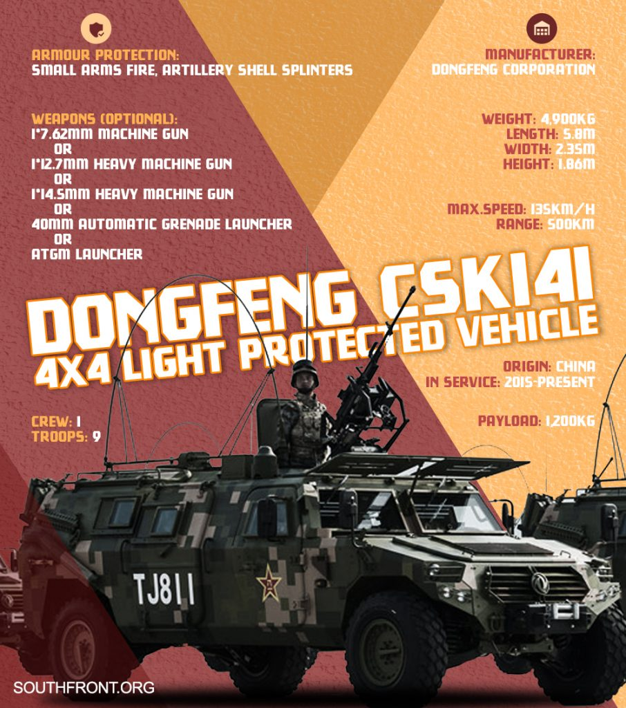Dongfeng CSK141 Light Protected Vehicle (Infographics)