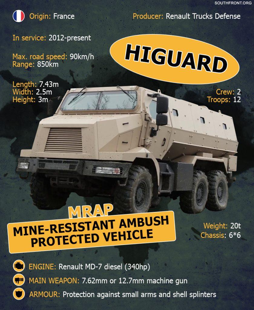 Higuard 6x6 MRAP Mine-Resistant Ambush Protected vehicle (Infographics)