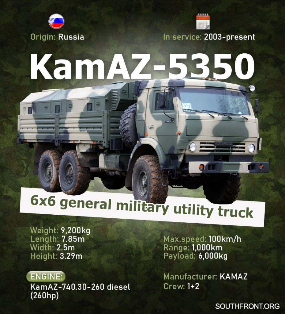 KamAZ-5350 Military Utility Truck (Infographics)