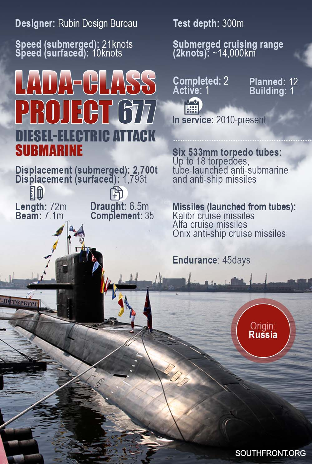Lada-Class Diesel-Electric Submarine (Infographics)