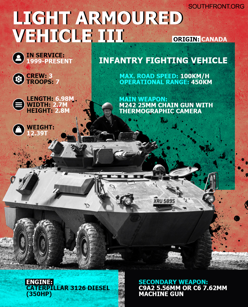 Light Armoured Vehicle III - Infantry Fighting Vehicle (Infographics)
