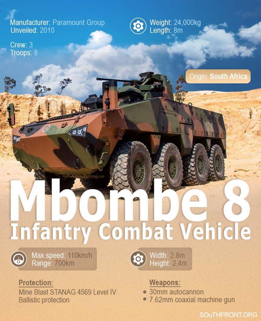Mbombe 8 Infantry Combat Vehicle (Infographics)