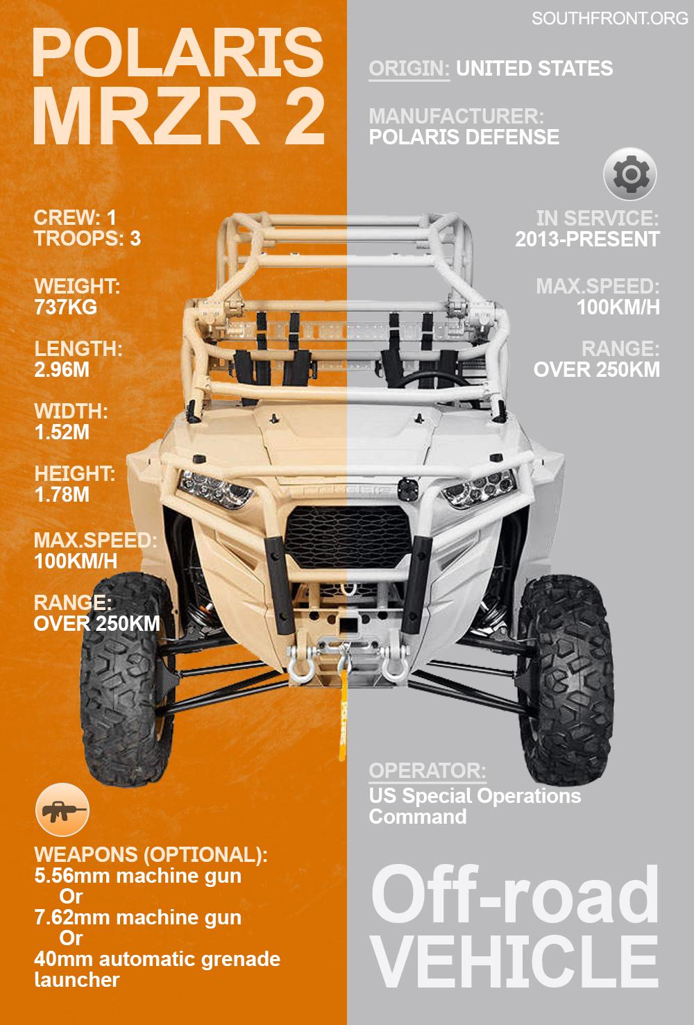 Polaris MRZR 2 Off-Road Vehicle (Infographics)
