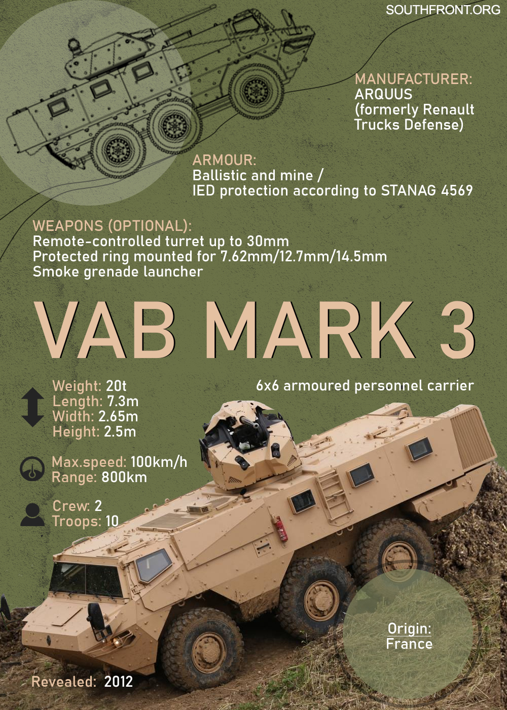 VAB Mark 3 Armoured Personnel Carrier (Infographics)