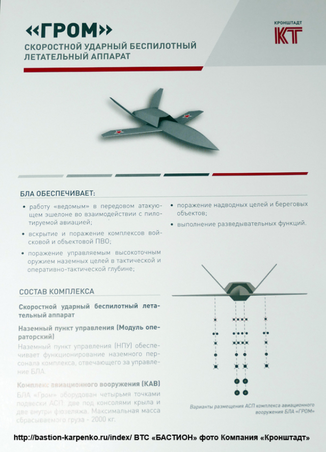 Russia's Kronstadt Group Unveils Three Brand New UAVs At Army-2020 Forum