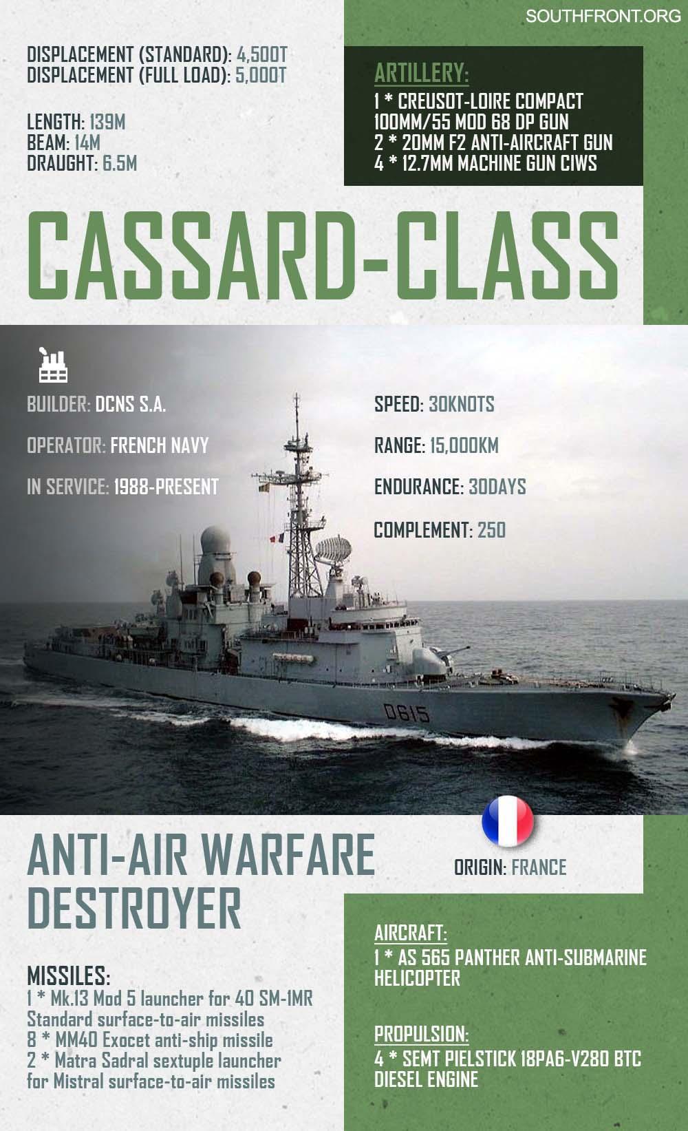 Cassard-class Anti-Air Warfare Destroyer (Infographics)
